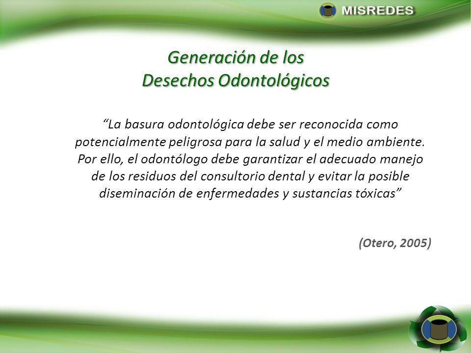 Generación de los Desechos Odontológicos