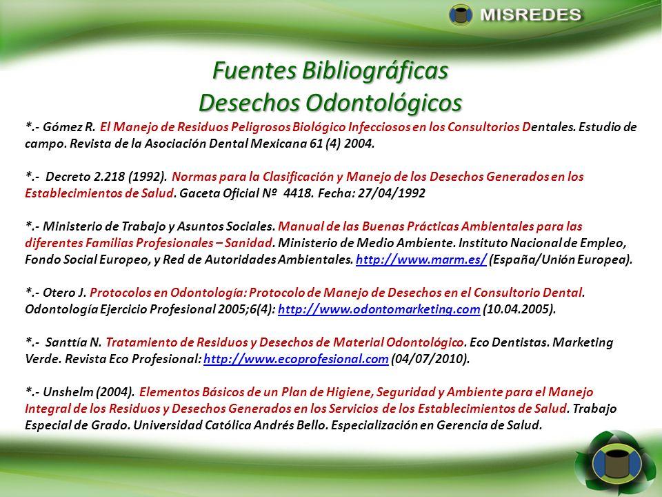 Fuentes Bibliográficas Desechos Odontológicos