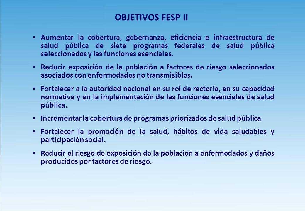 OBJETIVOS FESP II
