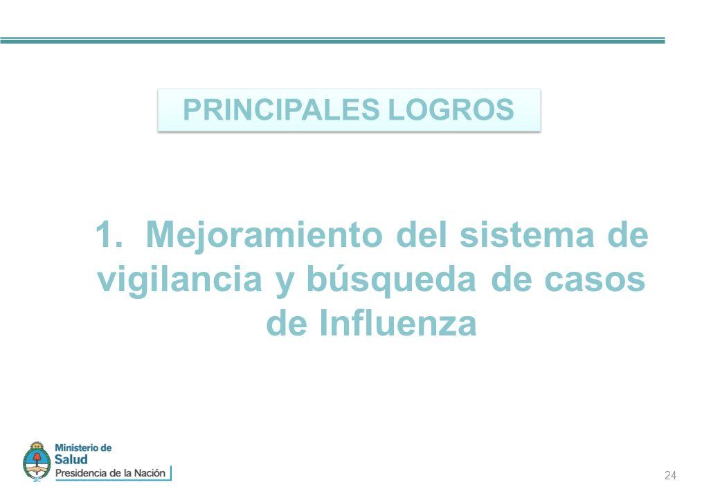 PRINCIPALES LOGROS 1. Mejoramiento del sistema de vigilancia y búsqueda de casos de Influenza 24