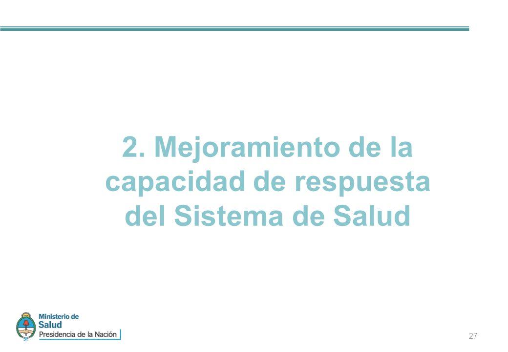 2. Mejoramiento de la capacidad de respuesta del Sistema de Salud