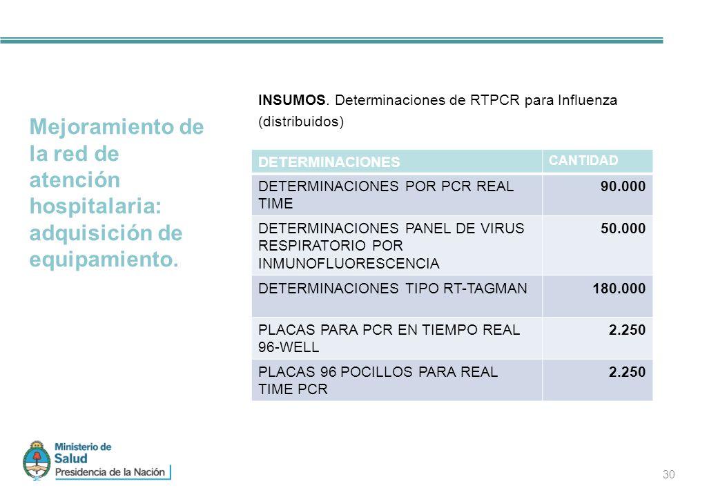 INSUMOS. Determinaciones de RTPCR para Influenza (distribuidos)