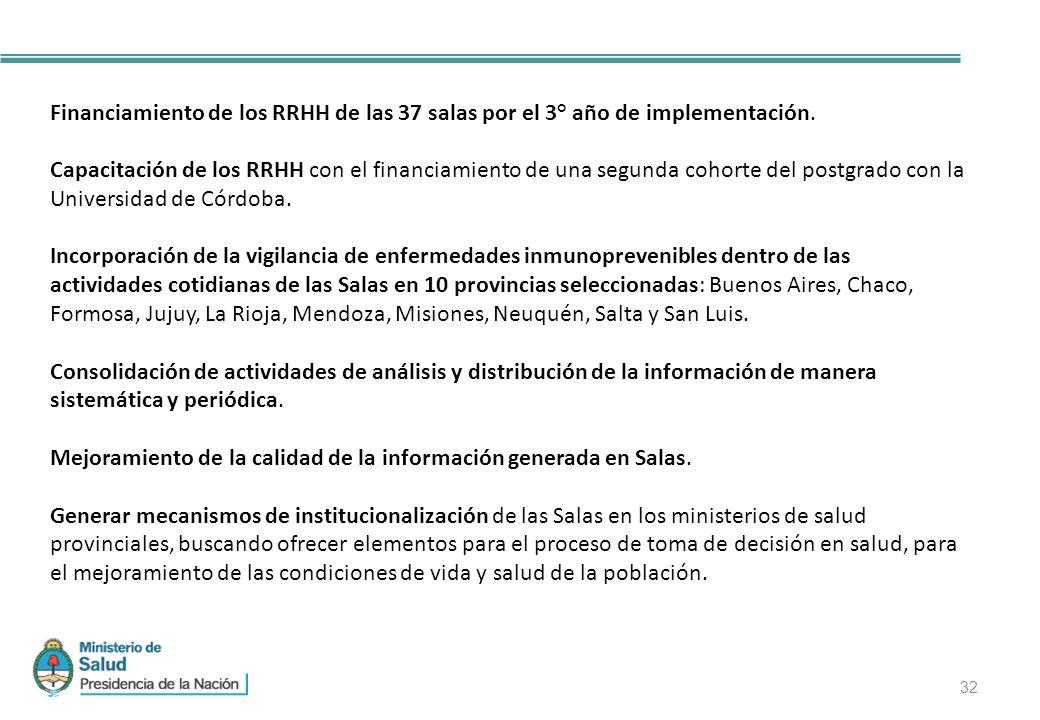 Mejoramiento de la calidad de la información generada en Salas.