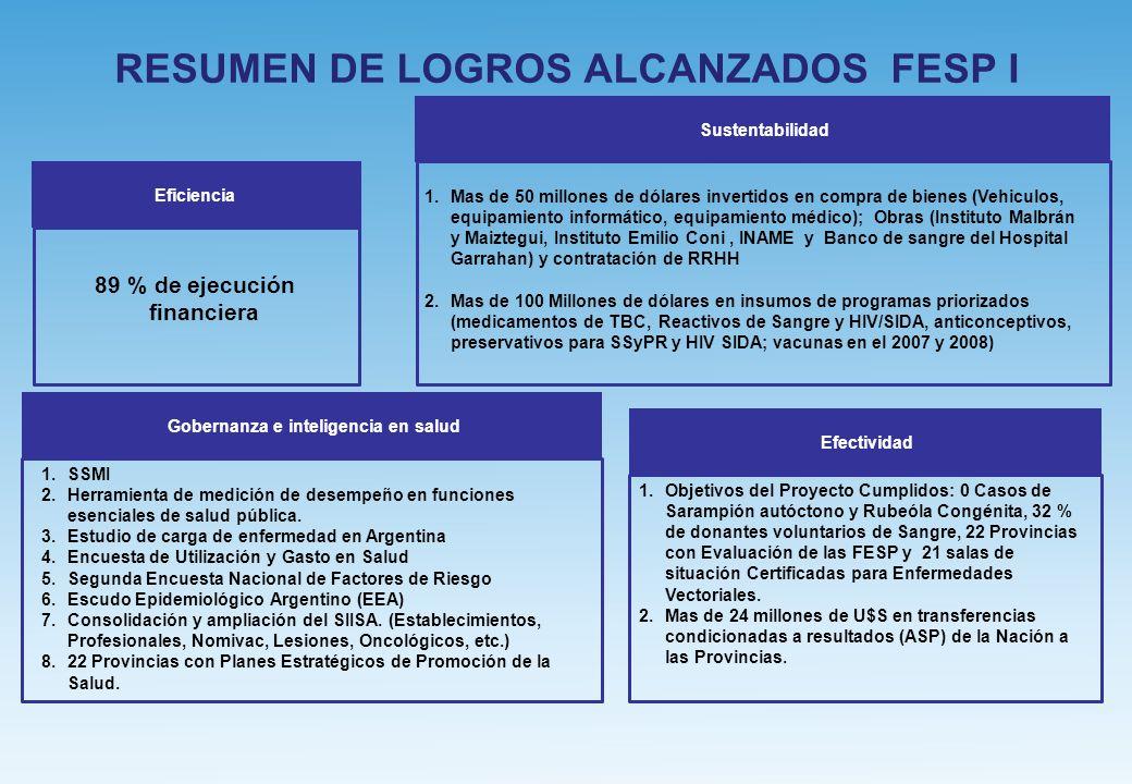 RESUMEN DE LOGROS ALCANZADOS FESP I