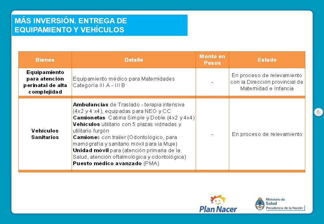 MÁS INVERSIÓN. ENTREGA DE EQUIPAMIENTO Y VEHÍCULOS
