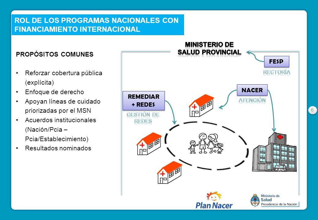 MINISTERIO DE SALUD PROVINCIAL