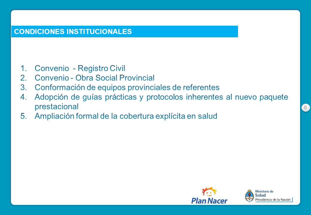Convenio - Registro Civil Convenio - Obra Social Provincial