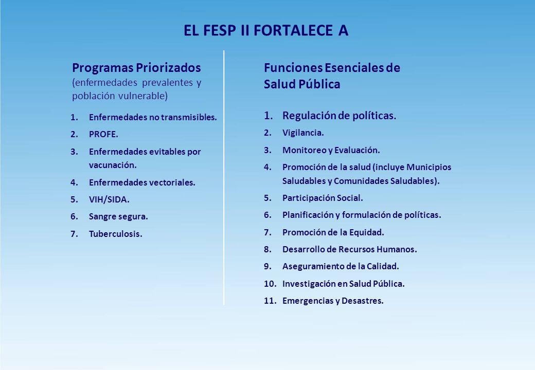 EL FESP II FORTALECE A Programas Priorizados (enfermedades prevalentes y población vulnerable) Funciones Esenciales de Salud Pública.