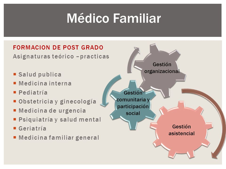 Médico Familiar FORMACION DE POST GRADO Asignaturas teórico –practicas