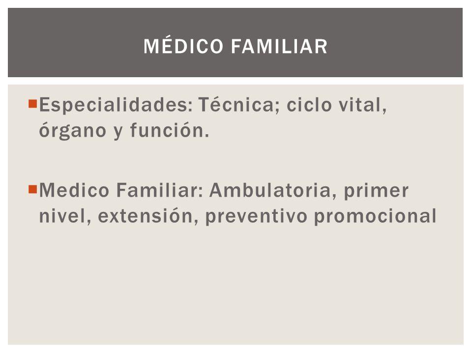 Médico Familiar Especialidades: Técnica; ciclo vital, órgano y función.