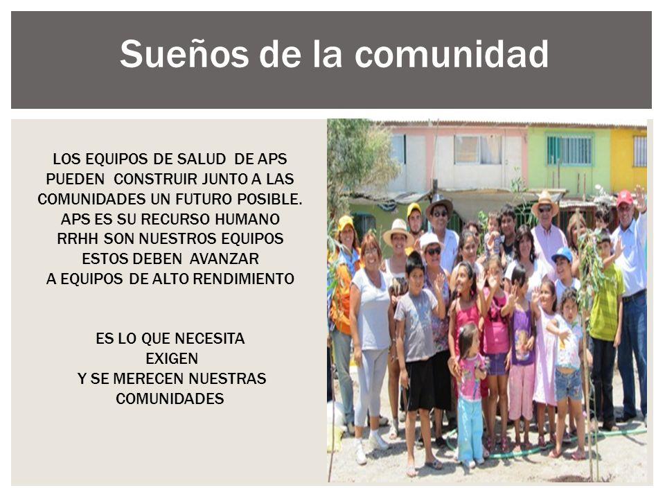 Sueños de la comunidad LOS EQUIPOS DE SALUD DE APS PUEDEN CONSTRUIR JUNTO A LAS COMUNIDADES UN FUTURO POSIBLE.