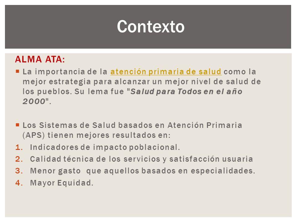 Contexto ALMA ATA: