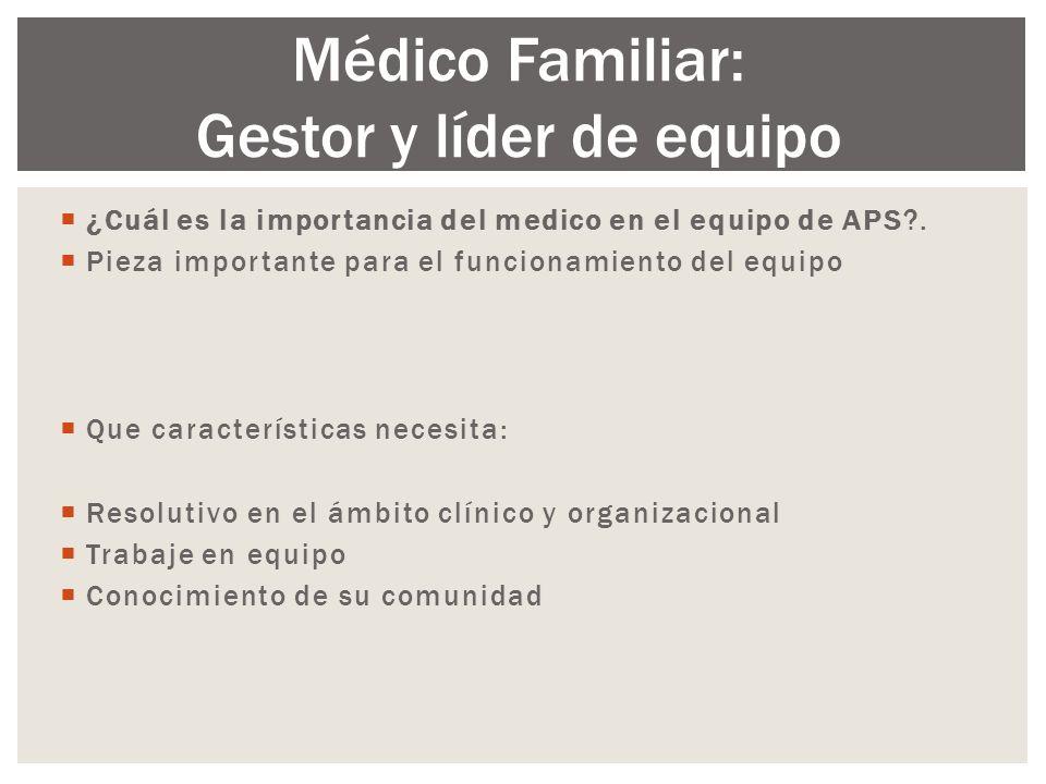 Médico Familiar: Gestor y líder de equipo