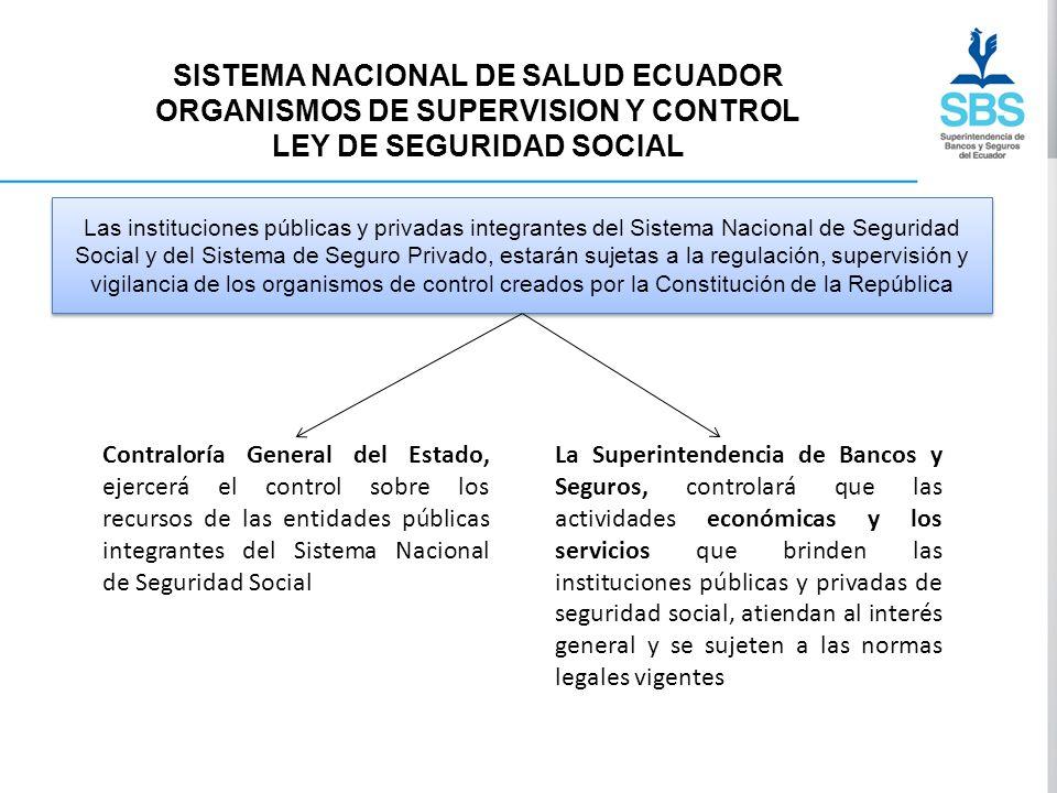 SISTEMA NACIONAL DE SALUD ECUADOR ORGANISMOS DE SUPERVISION Y CONTROL