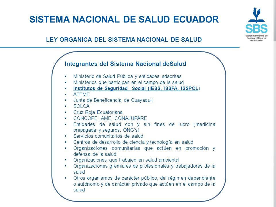SISTEMA NACIONAL DE SALUD ECUADOR