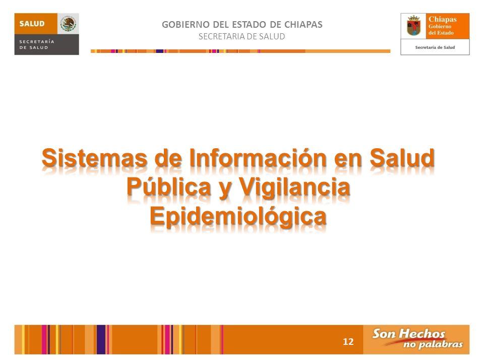 Sistemas de Información en Salud Pública y Vigilancia Epidemiológica
