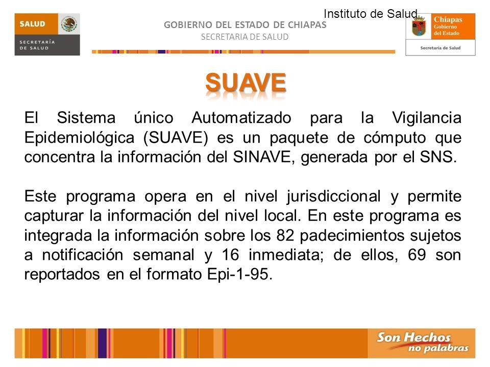 Instituto de Salud SUAVE.