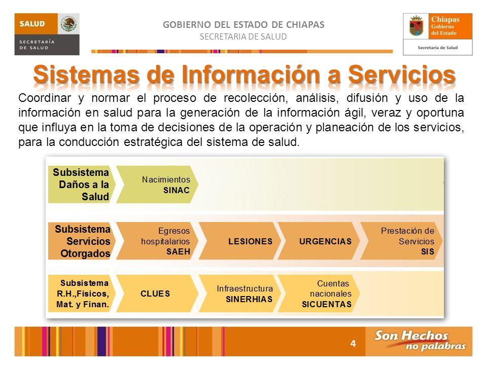 Sistemas de Información a Servicios