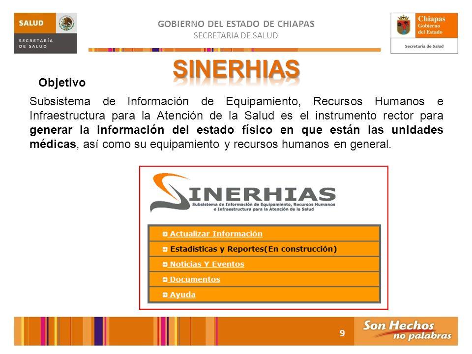 SINERHIAS Objetivo.