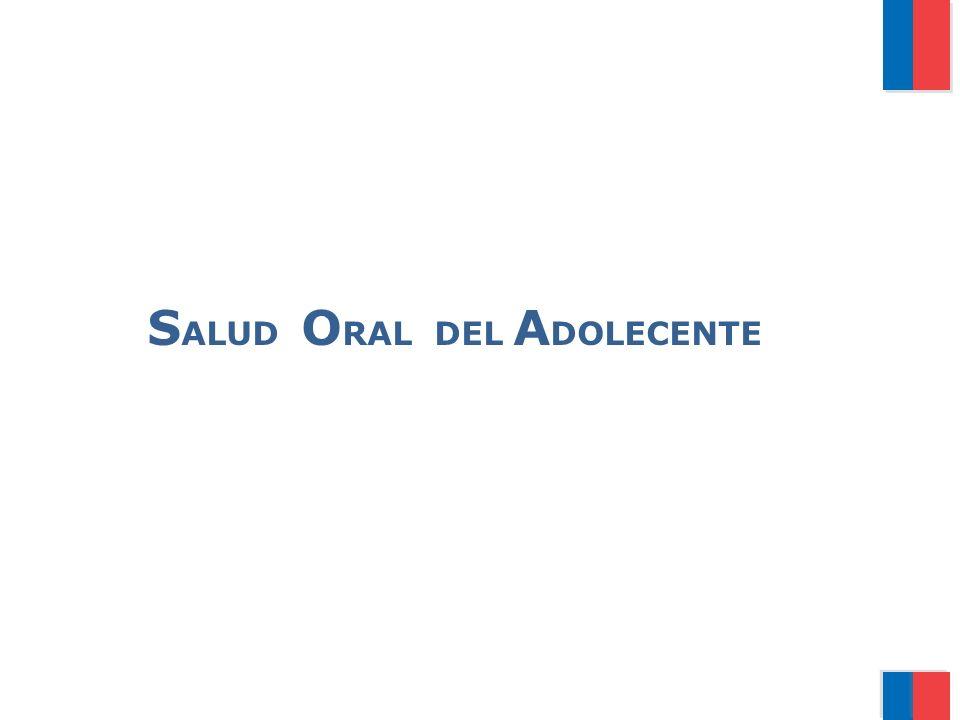 SALUD ORAL DEL ADOLECENTE