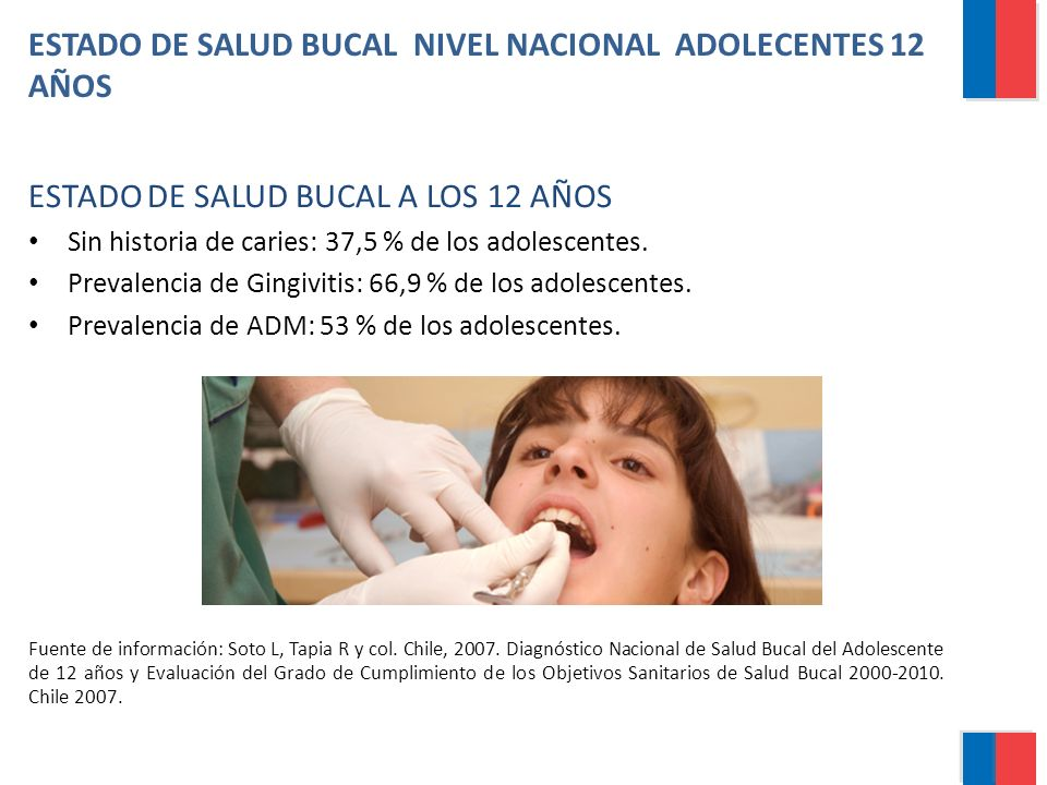 ESTADO DE SALUD BUCAL NIVEL NACIONAL ADOLECENTES 12 AÑOS