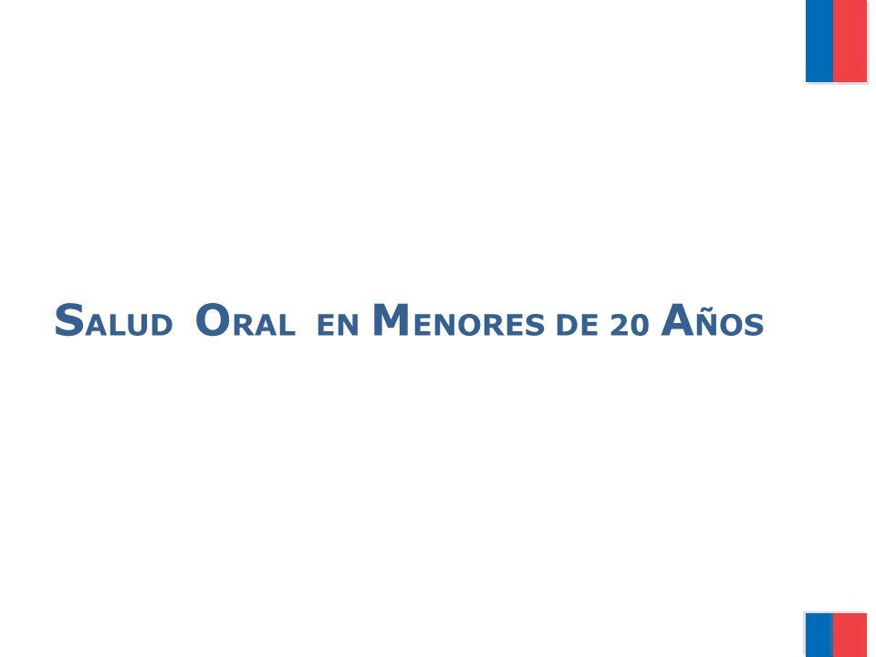 SALUD ORAL EN MENORES DE 20 AÑOS