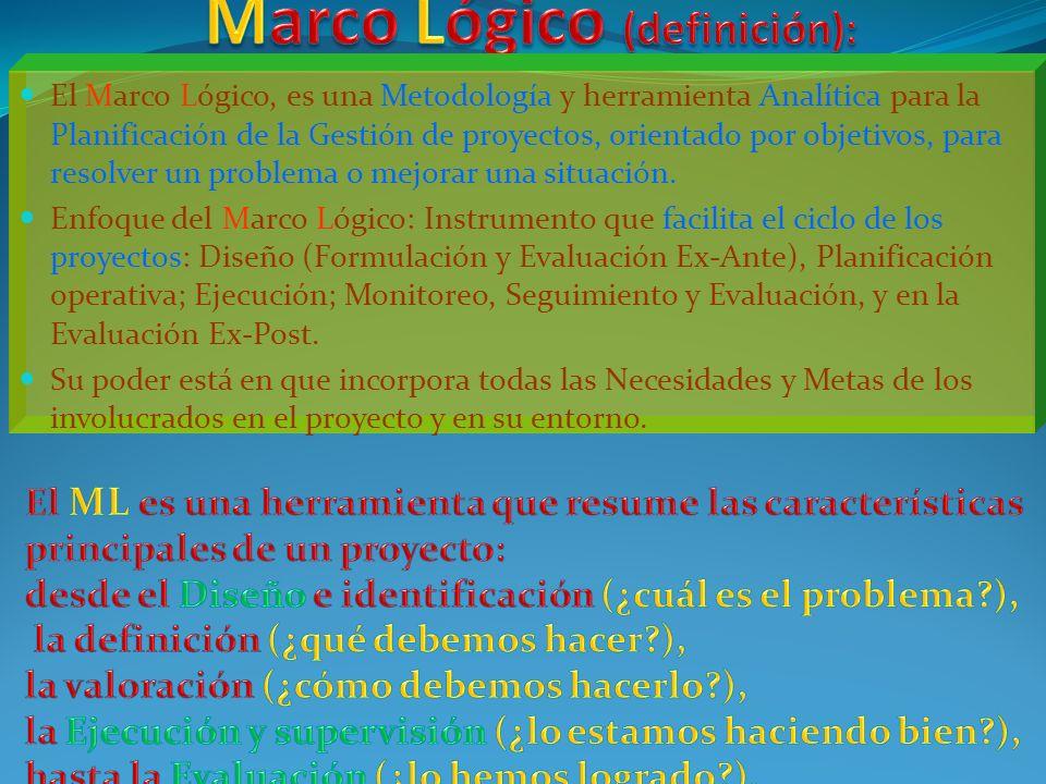 Marco Lógico (definición):