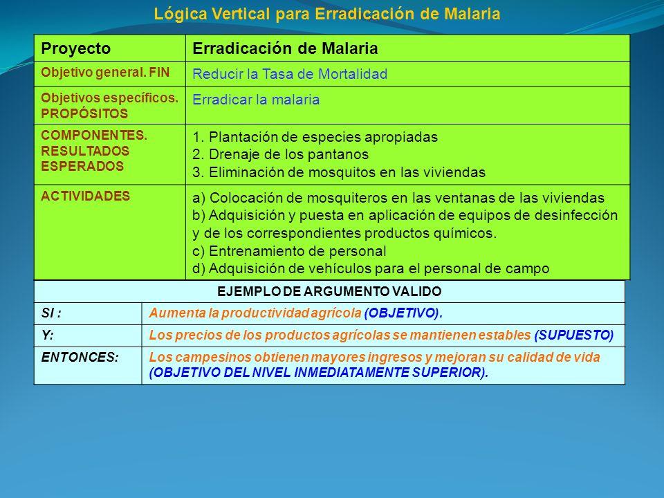 Lógica Vertical para Erradicación de Malaria
