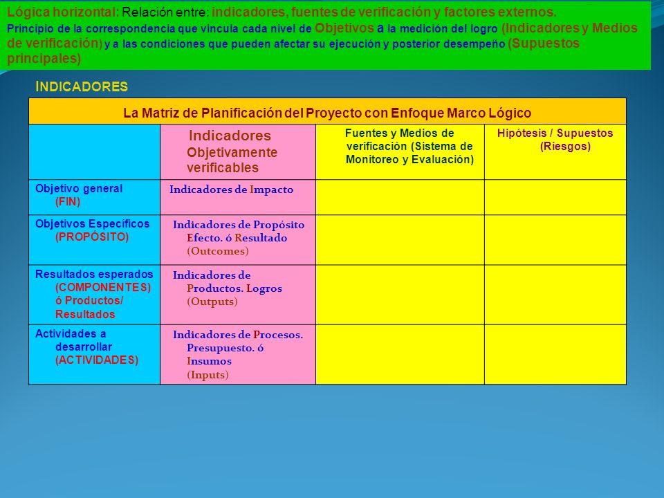 Lógica horizontal: Relación entre: indicadores, fuentes de verificación y factores externos. Principio de la correspondencia que vincula cada nivel de Objetivos a la medición del logro (Indicadores y Medios de verificación) y a las condiciones que pueden afectar su ejecución y posterior desempeño (Supuestos principales)