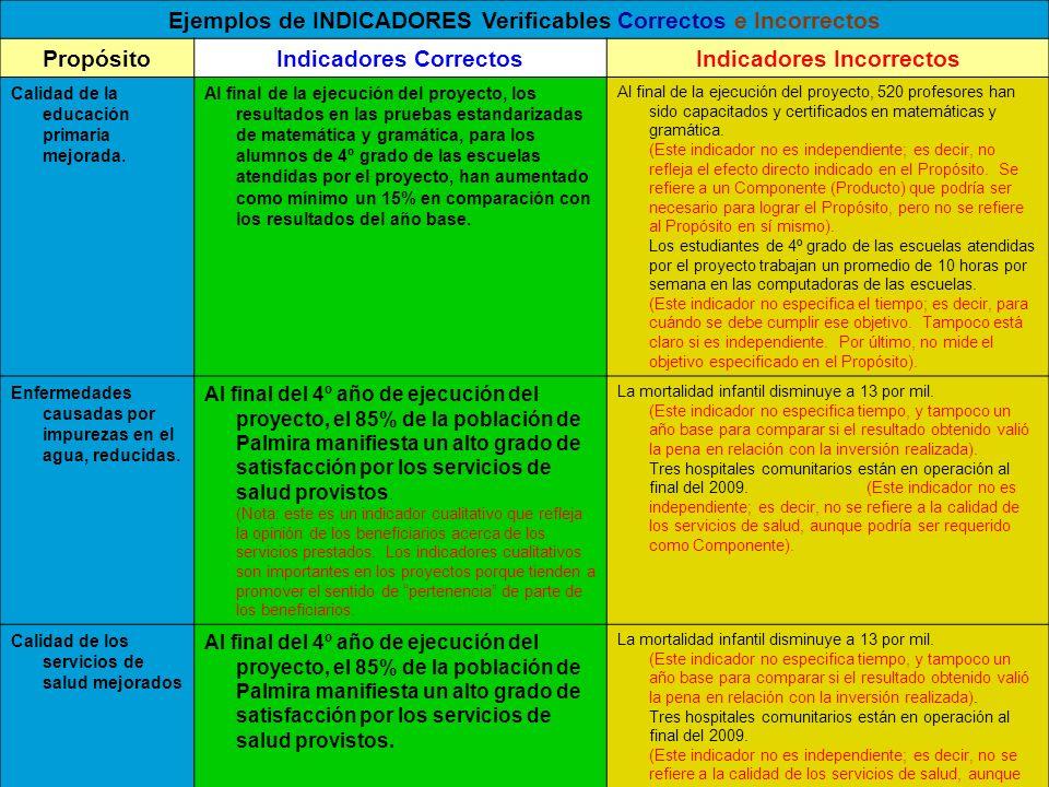 Ejemplos de INDICADORES Verificables Correctos e Incorrectos Propósito