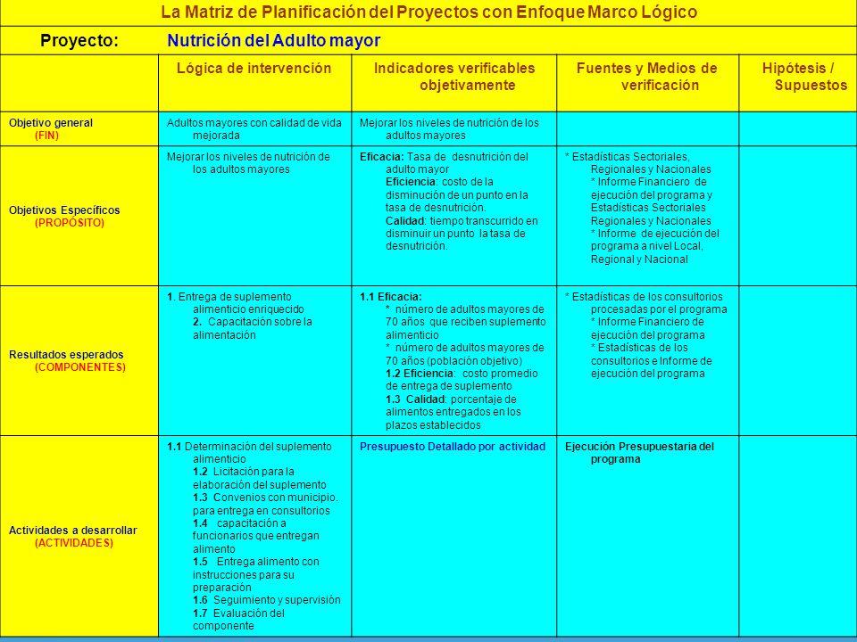 La Matriz de Planificación del Proyectos con Enfoque Marco Lógico
