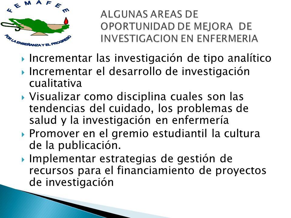 ALGUNAS AREAS DE OPORTUNIDAD DE MEJORA DE INVESTIGACION EN ENFERMERIA