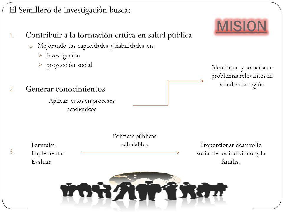 MISION El Semillero de Investigación busca: