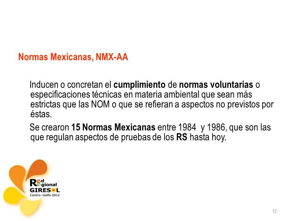 Normas Mexicanas, NMX-AA