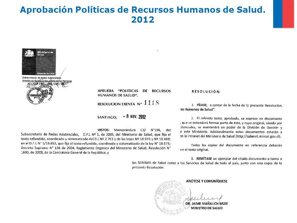 Aprobación Políticas de Recursos Humanos de Salud. 2012
