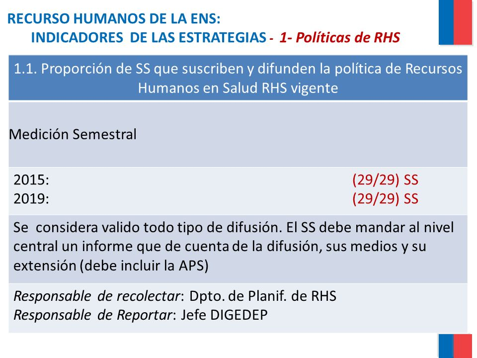 RECURSO HUMANOS DE LA ENS: