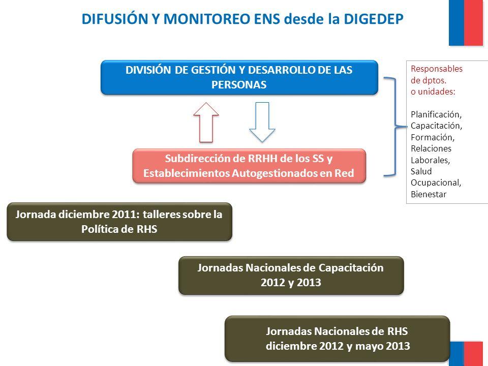DIFUSIÓN Y MONITOREO ENS desde la DIGEDEP