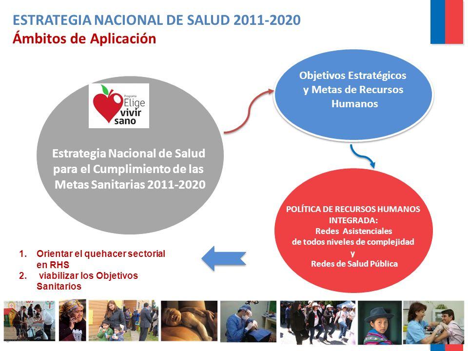 ESTRATEGIA NACIONAL DE SALUD 2011-2020 Ámbitos de Aplicación