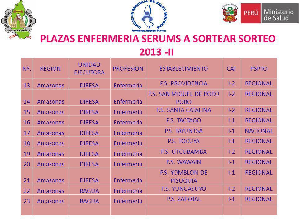 PLAZAS ENFERMERIA SERUMS A SORTEAR SORTEO 2013 -II
