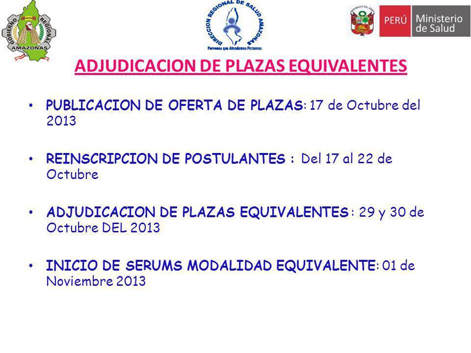 ADJUDICACION DE PLAZAS EQUIVALENTES
