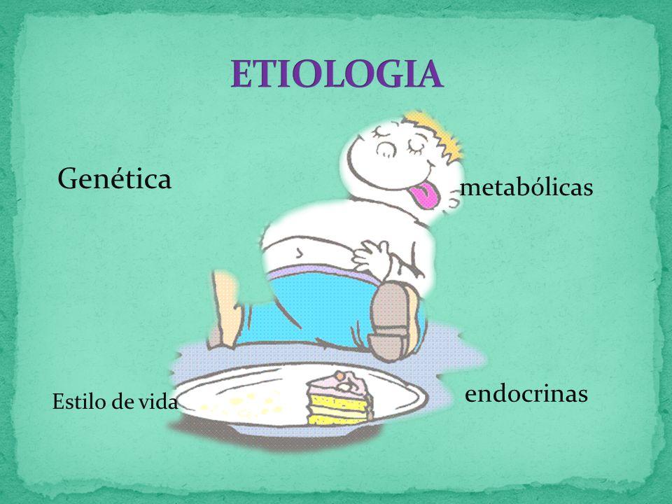 ETIOLOGIA Genética metabólicas endocrinas Estilo de vida