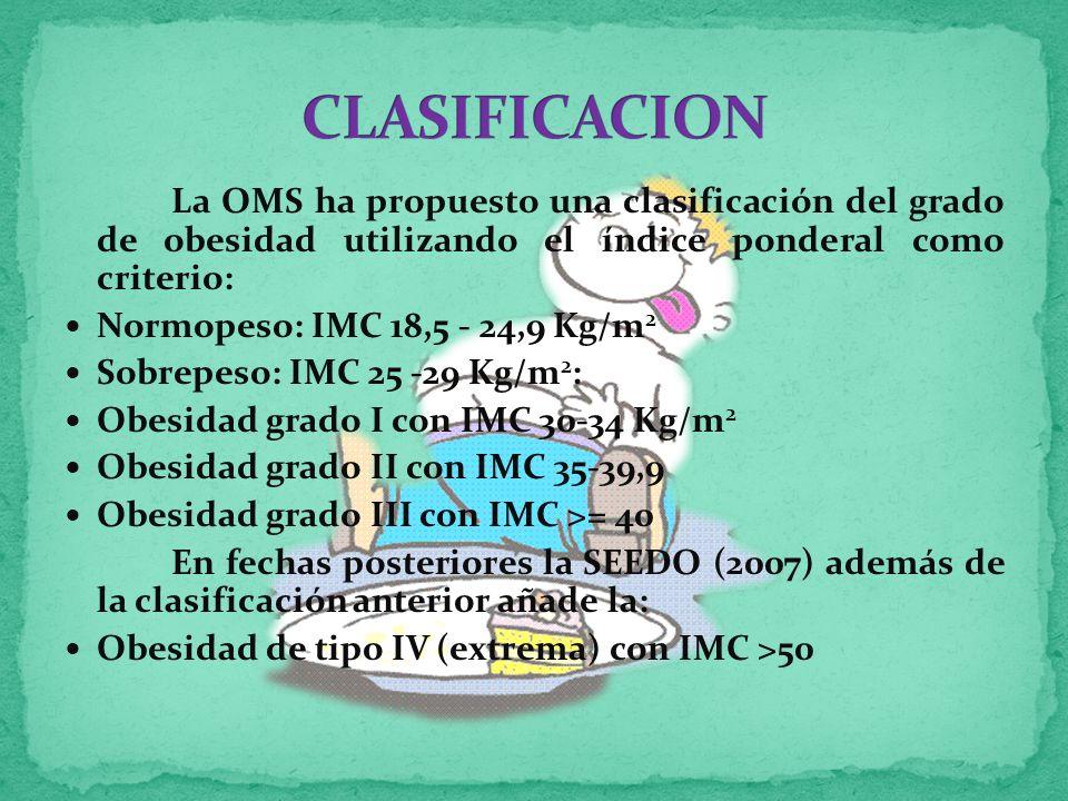 CLASIFICACION La OMS ha propuesto una clasificación del grado de obesidad utilizando el índice ponderal como criterio:
