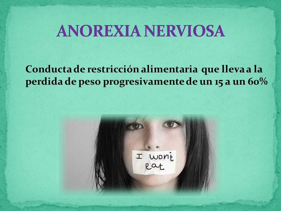 ANOREXIA NERVIOSA Conducta de restricción alimentaria que lleva a la perdida de peso progresivamente de un 15 a un 60%