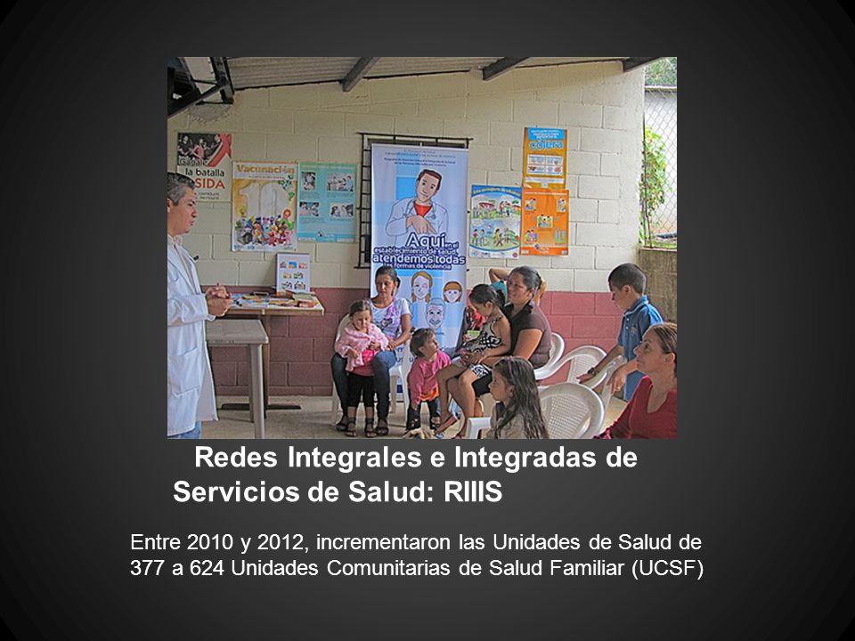 Redes Integrales e Integradas de Servicios de Salud: RIIIS