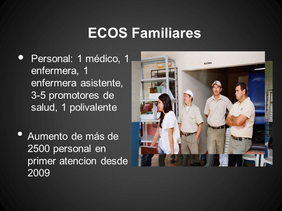 ECOS Familiares Personal: 1 médico, 1 enfermera, 1 enfermera asistente, 3-5 promotores de salud, 1 polivalente.