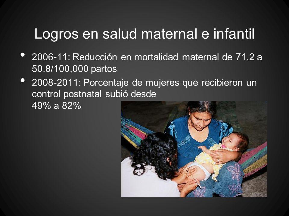Logros en salud maternal e infantil