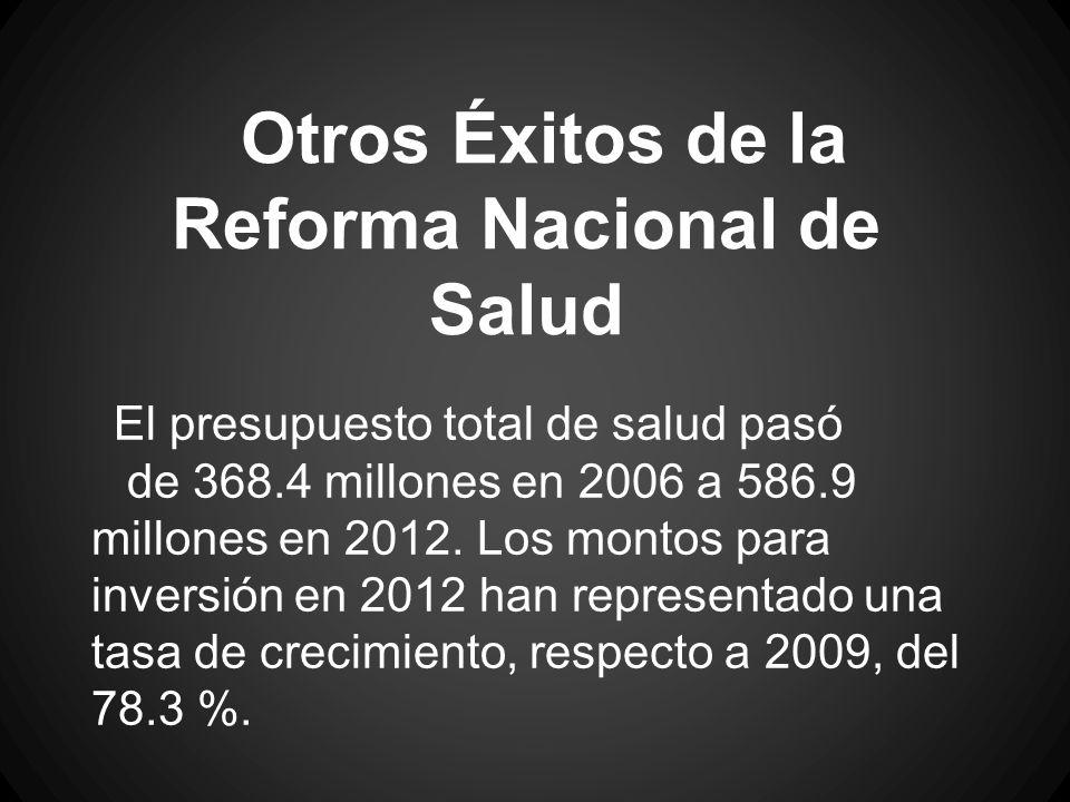 Otros Éxitos de la Reforma Nacional de Salud