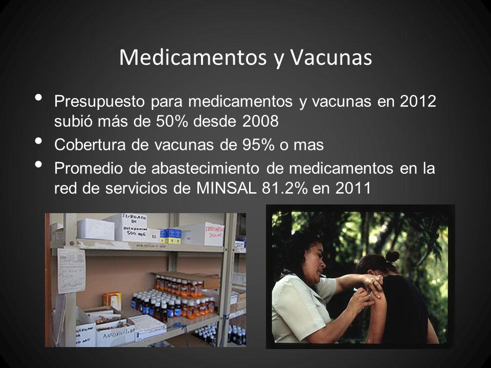 Medicamentos y Vacunas