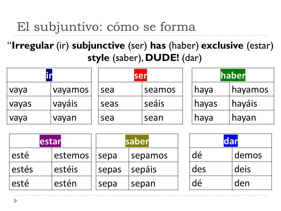 El subjuntivo: cómo se forma