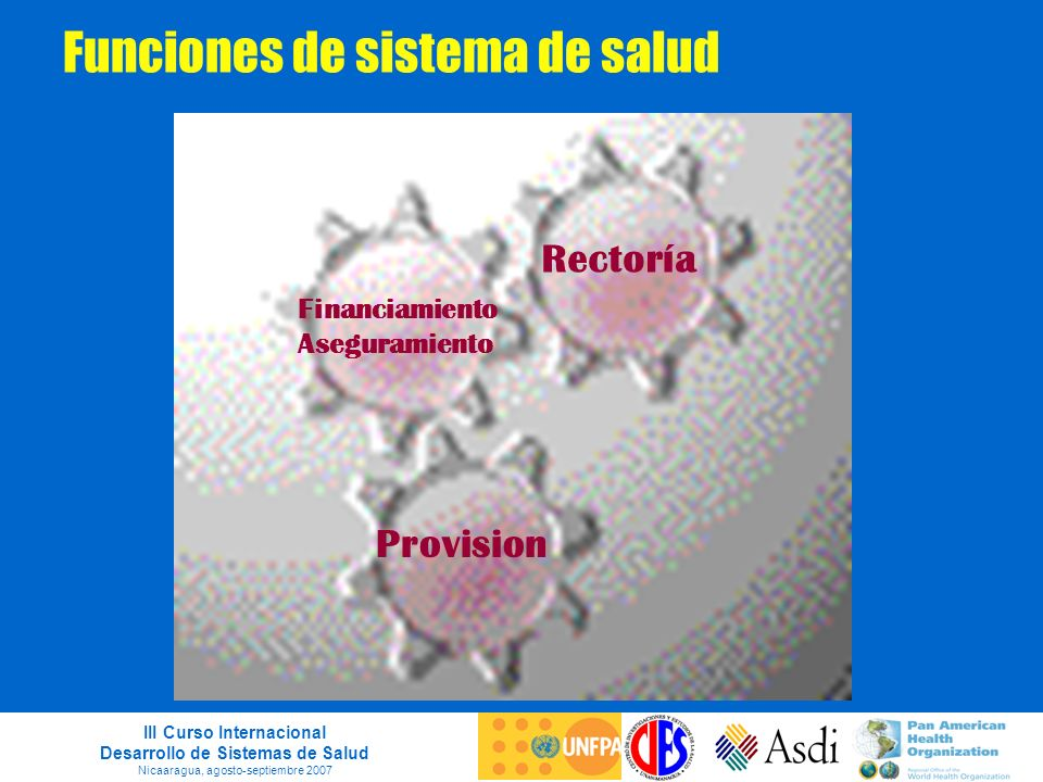 Funciones de sistema de salud